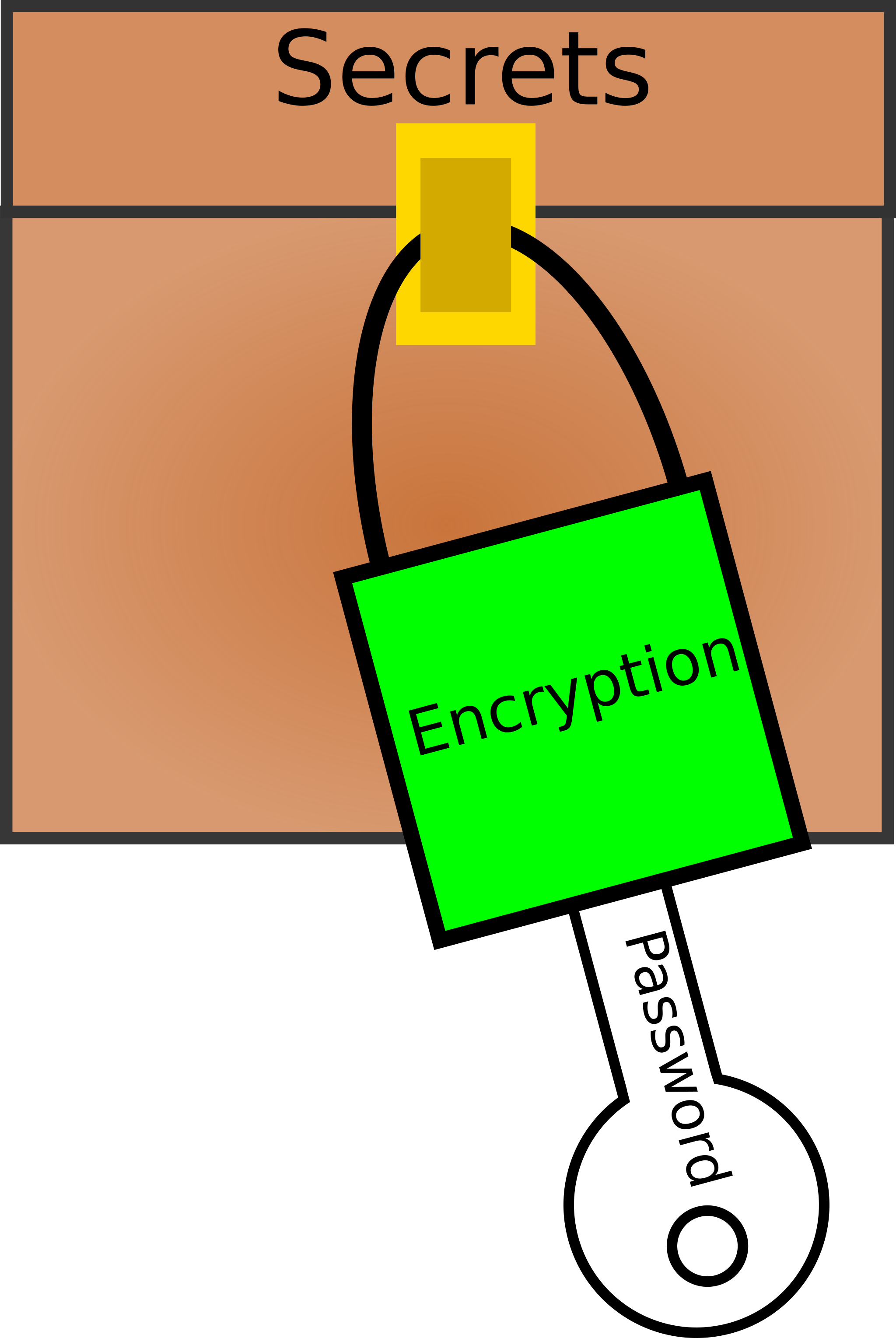 encryption-article-2