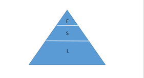 rsz_pyramid