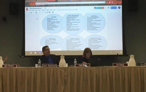 School Board discusses development of strategic plan
