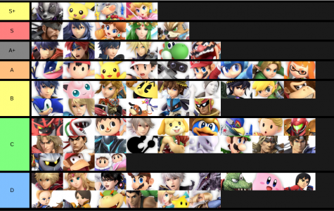 An example of a tier list