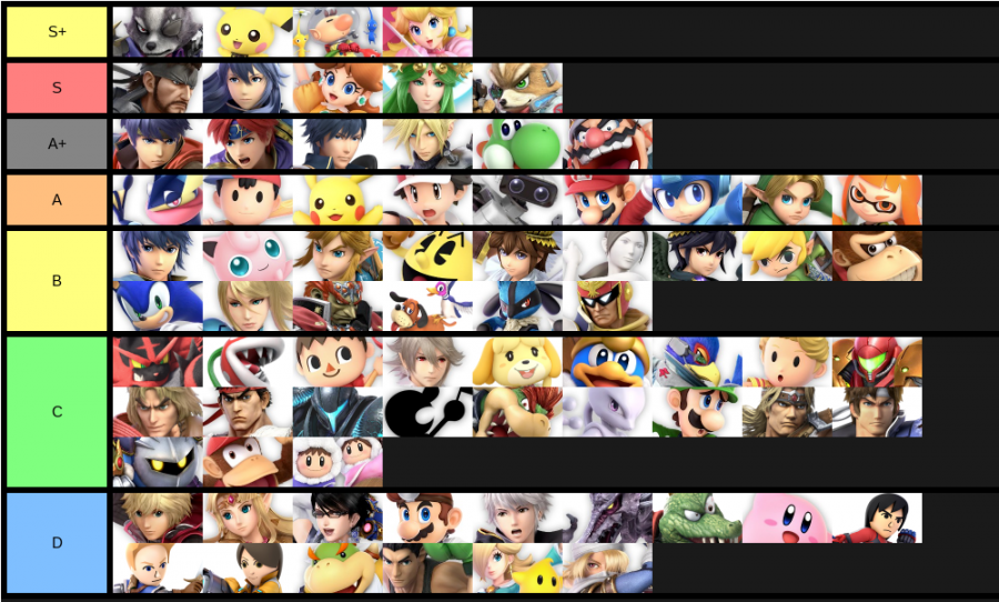 An+example+of+a+tier+list