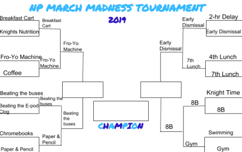 North Penn March Madness Round 3
