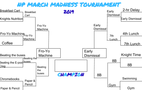 North Penn March Madness Final Round