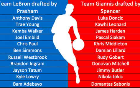 The projected rosters selected by the two teams.