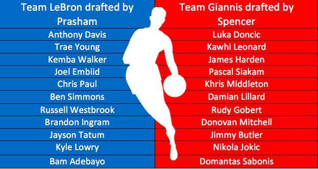 The+projected+rosters+selected+by+the+two+teams.