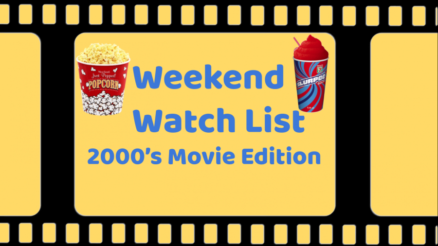 Staff writer Maggie Robinson shares 5 of her favorite 200's flicks for your weekend watch list. But hey, why not make it a snow day watch list too!